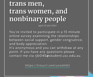 Research: Social Support, Gender Congruence, & Body Appreciation in Transgender & Nonbinary Individuals
