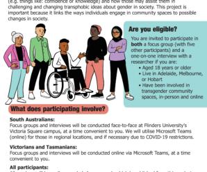 Transgender Community Spaces Project